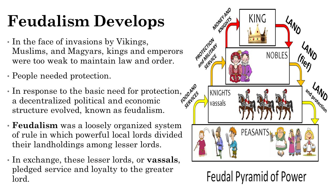 feudalism lord and king Feudalism in england below the king in the feudal pyramid was the obligations and corresponding rights between lord and vassal concerning the fief form the.