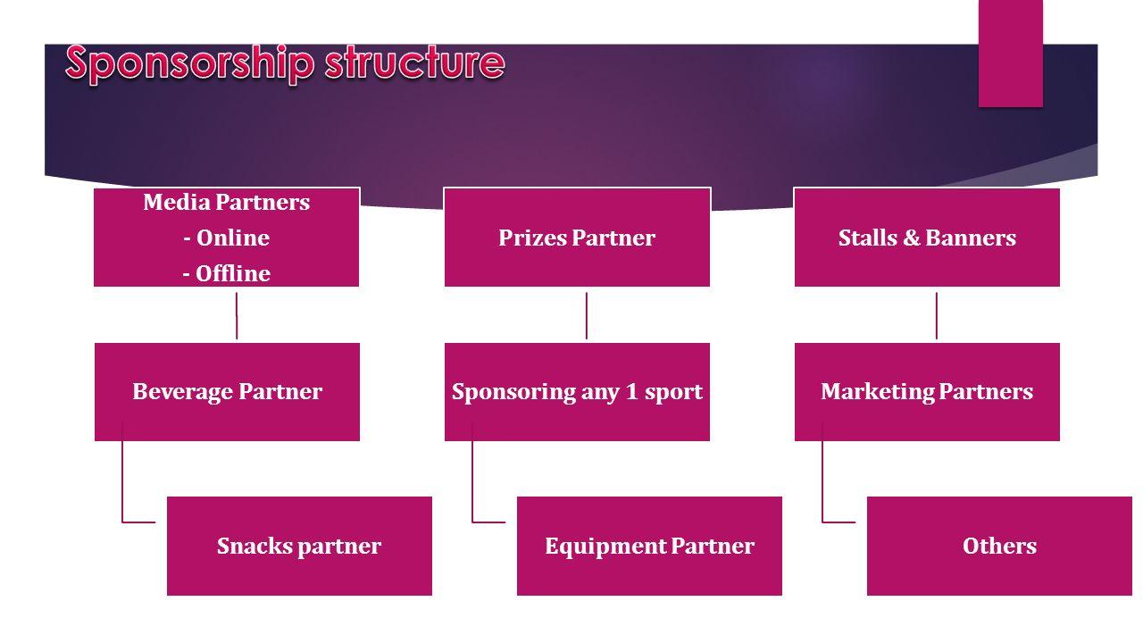 Sponsorship structure