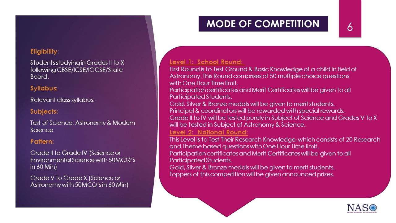 MODE OF COMPETITION Eligibility: Level 1: School Round: Syllabus: