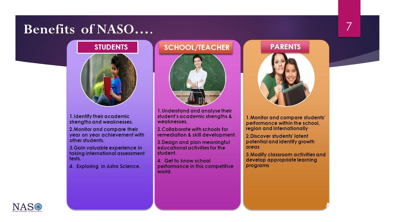 Benefits of NASO…. STUDENTS SCHOOL/TEACHER PARENTS