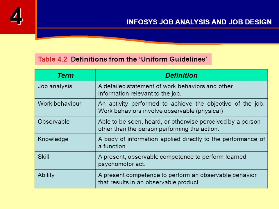 can analysis for infosys 17,188 infosys reviews a free inside look at company reviews and salaries posted anonymously by employees.