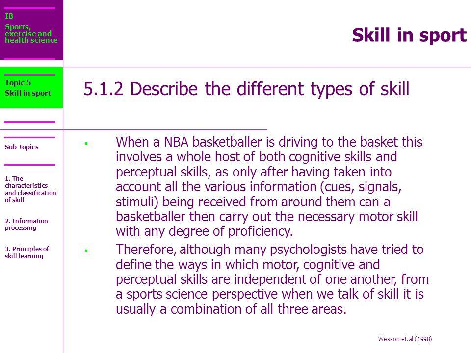 Skill in sport Define the term skill