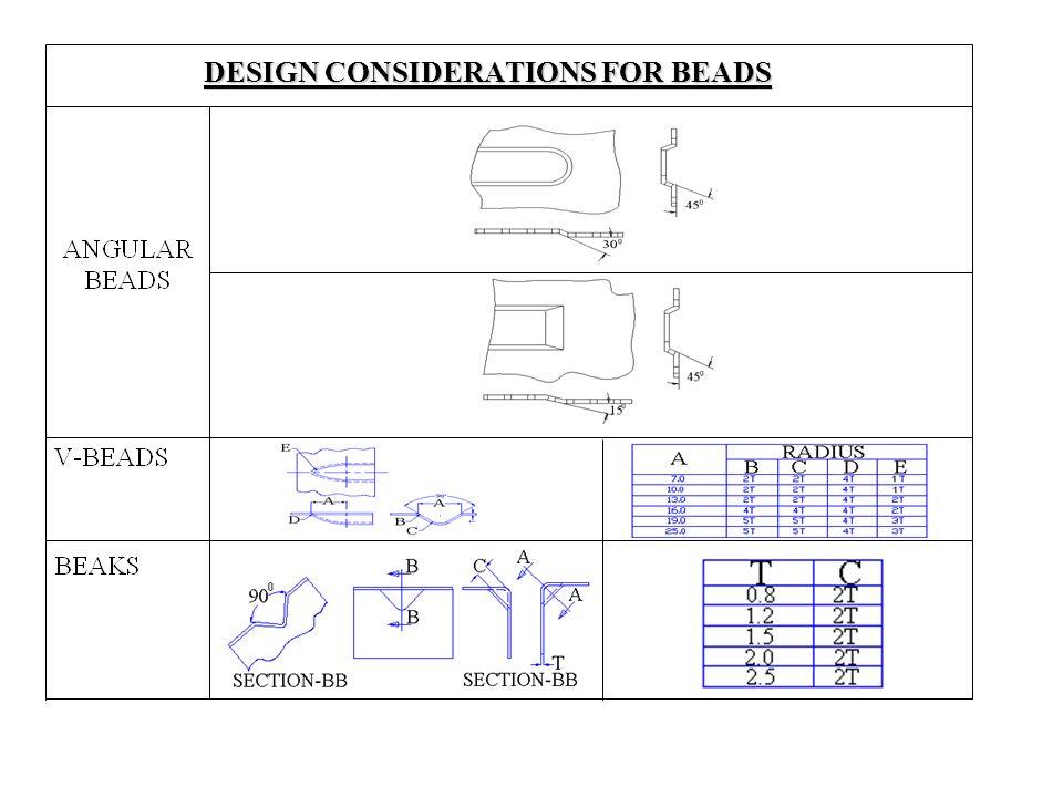 Press Working Operations Sheet Metal Ppt Video Online