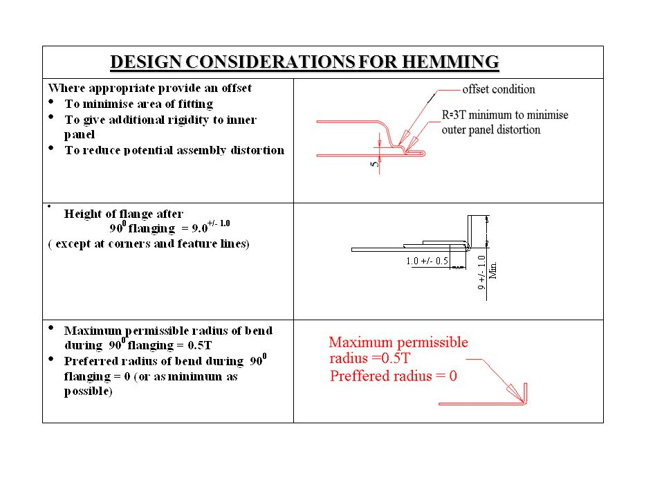 sheet metal design considerations pdf