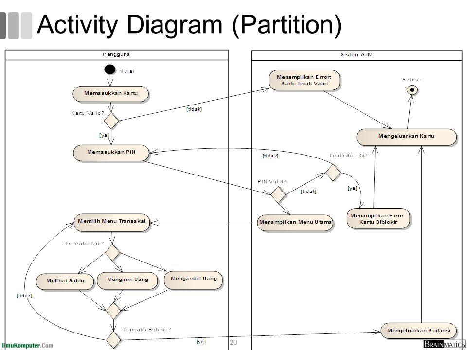 Bpmn fundamentals romi satria wahono wasms ppt download 20 activity diagram partition ccuart Images