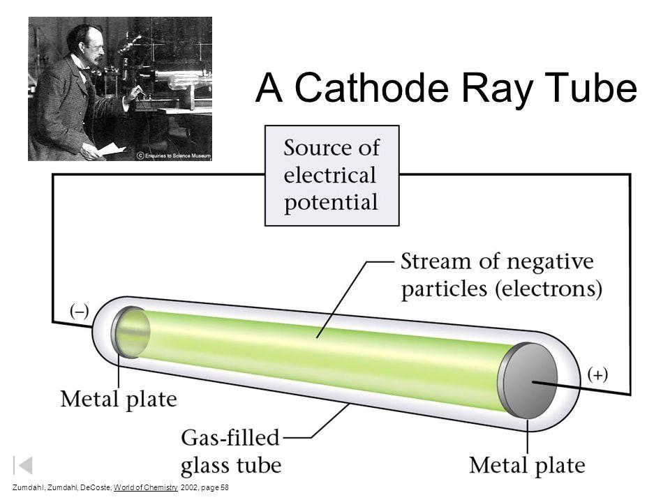 the cathode ray tube pdf