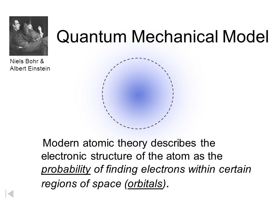 History of the Atom . ...