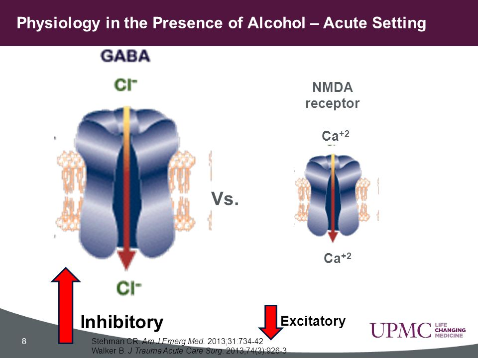 the role of gaba and nmda Long-term potentiation and long-term depression  (gaba) for transmission  through this mechanism nmdars play the role of molecular coincidence detectors, which.
