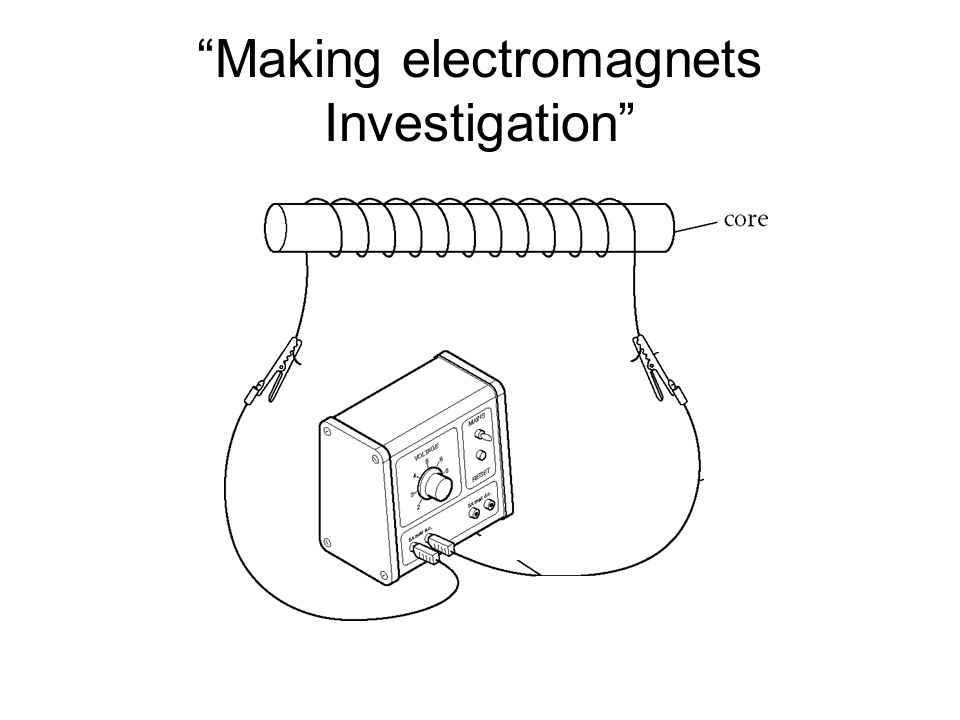 investigating electromagnets Electromagnetism - historical survey: electric and magnetic forces have been known since antiquity, but they were regarded as separate phenomena for centuries.