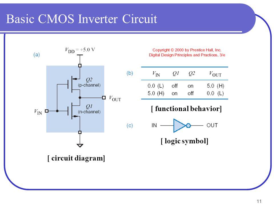 chapter 3  digital circuits