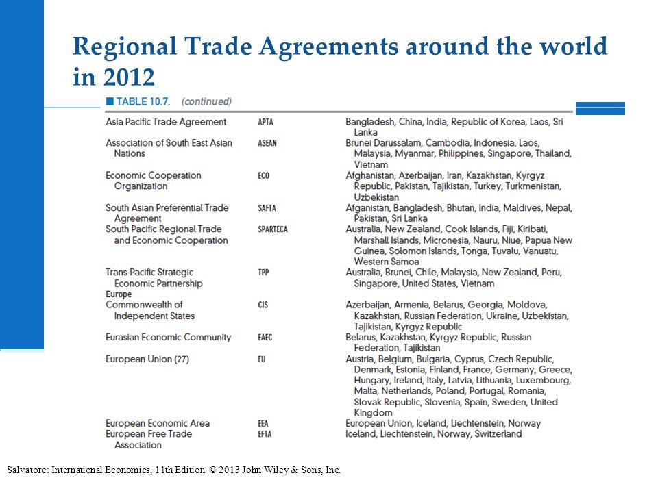 International economics tenth edition ppt video online download regional trade agreements around the world in 2012 platinumwayz