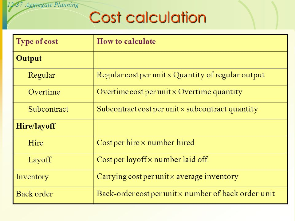 cost per output If you want to calculate energy and fuel cost associated to this active power, fill  the time value  p = active electric power in output of the diesel generator in kw.