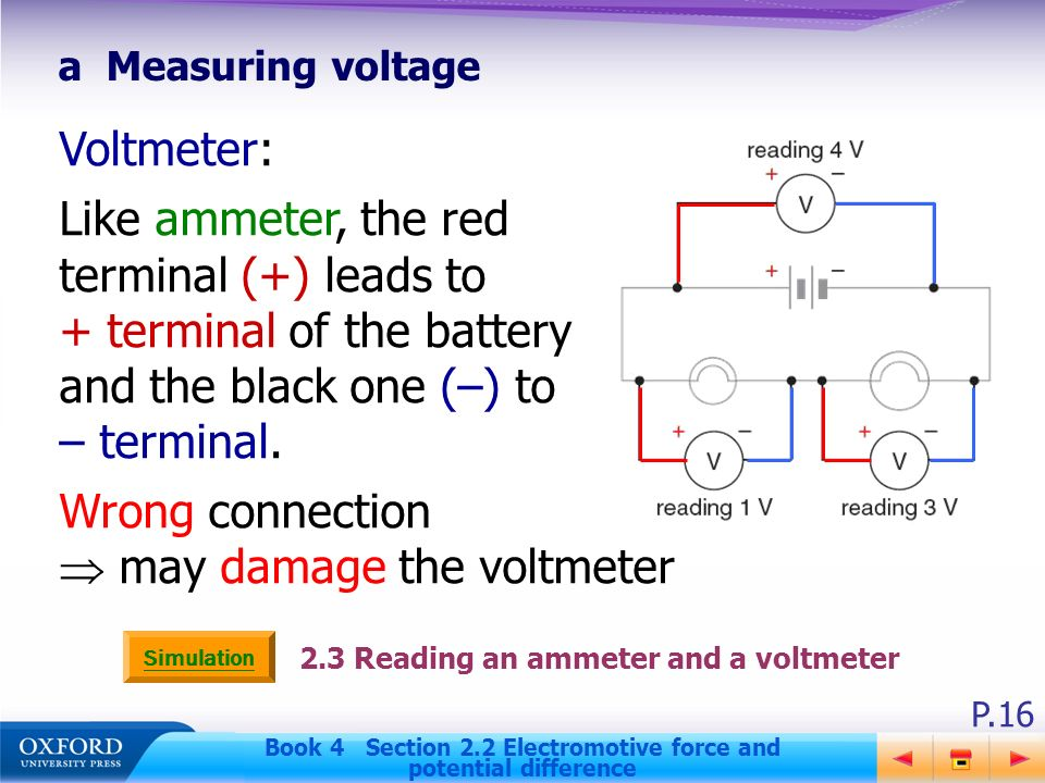 electromotive force and potential difference pdf