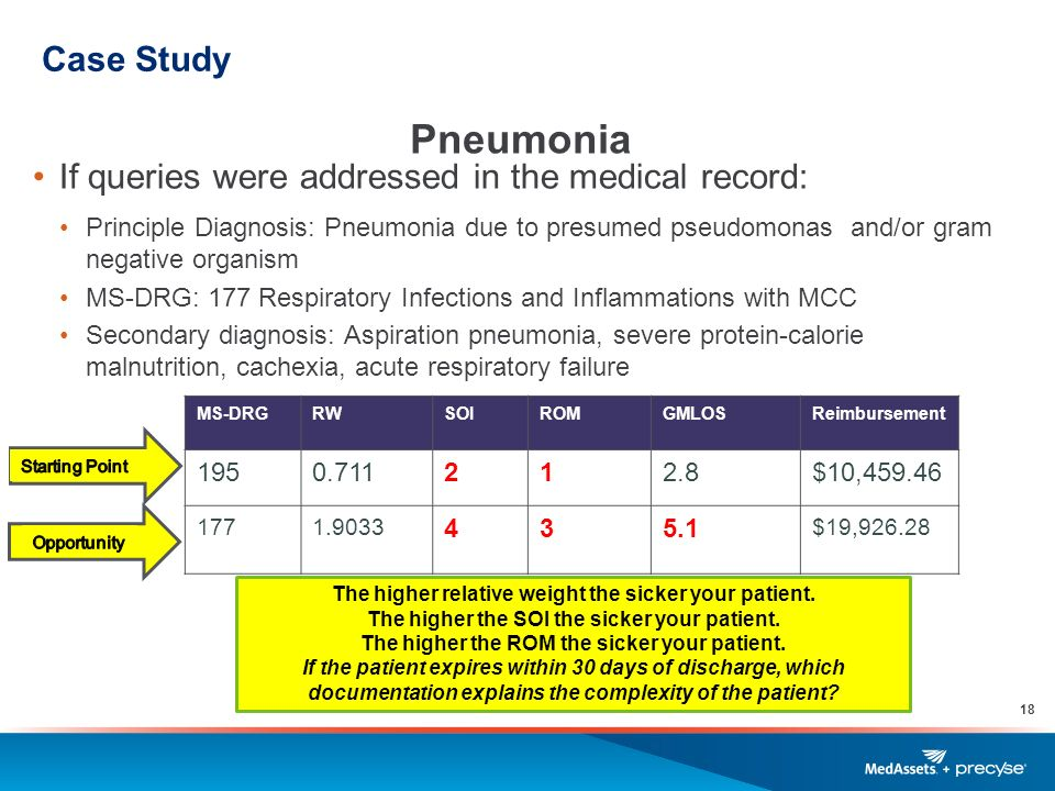 pneumonia case study questions Pneumonia is a common problem in nonventilated adults older than 65 years residing in long-term care facilities, such as nursing homes the median reported incidence of pneumonia in this.