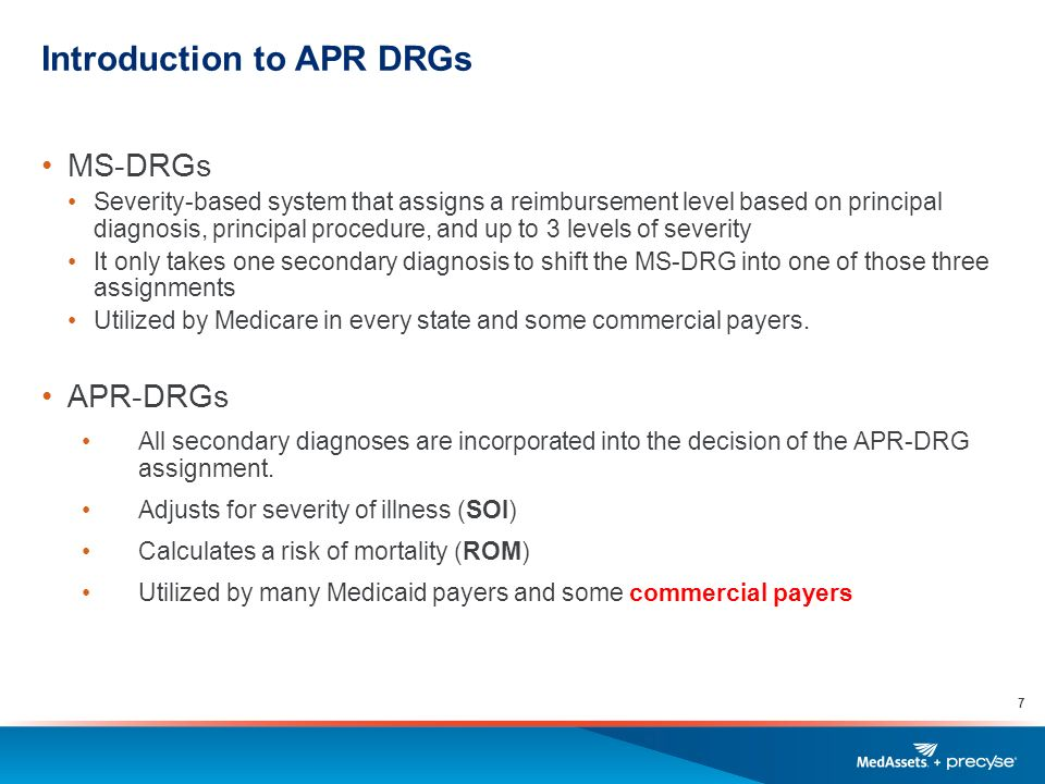 http://slideplayer.com/10378869/35/images/7/Introduction+to+APR+DRGs.jpg