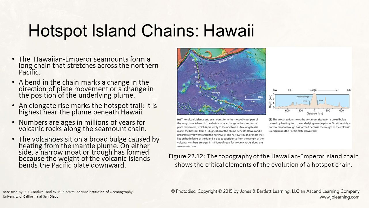Hotspots and Mantle Plumes - ppt download