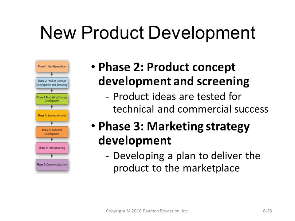 products innovation and development Can an organization derive more value from its product innovation efforts simply by clarifying how their new product and technology development plans are linked to the company's business strategy absolutely and we know how top performing companies master this critical practice organizations.