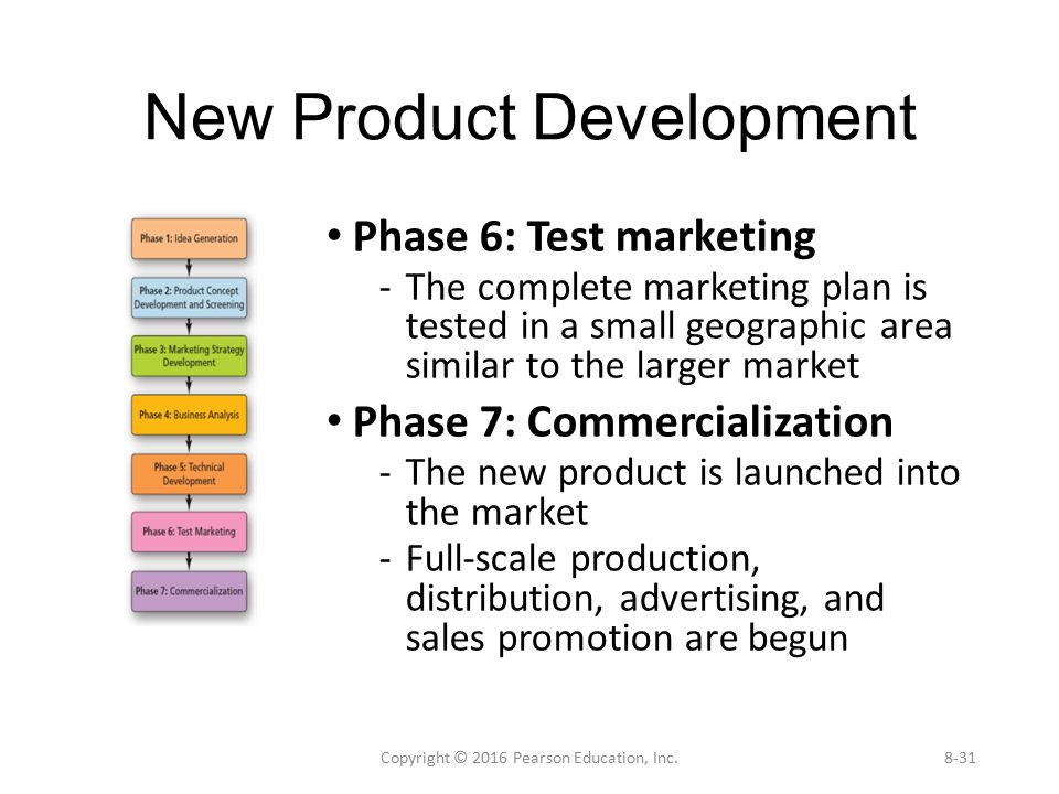 Chapter eight product i innovation and new product for Product development inc
