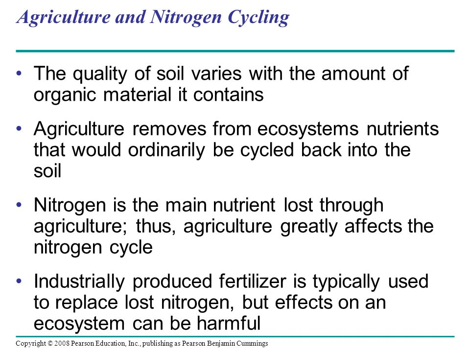 Agriculture and Nitrogen Cycling