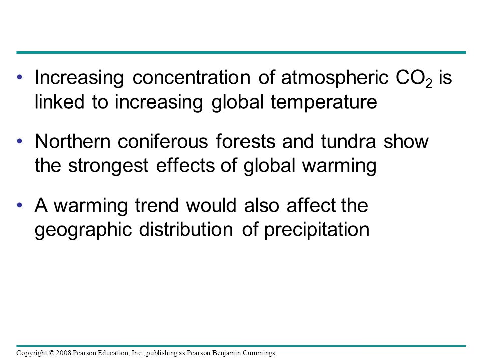 Increasing concentration of atmospheric CO2 is linked to increasing global temperature