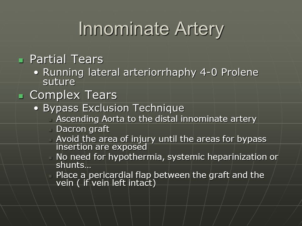 Innominate Artery Partial Tears Complex Tears