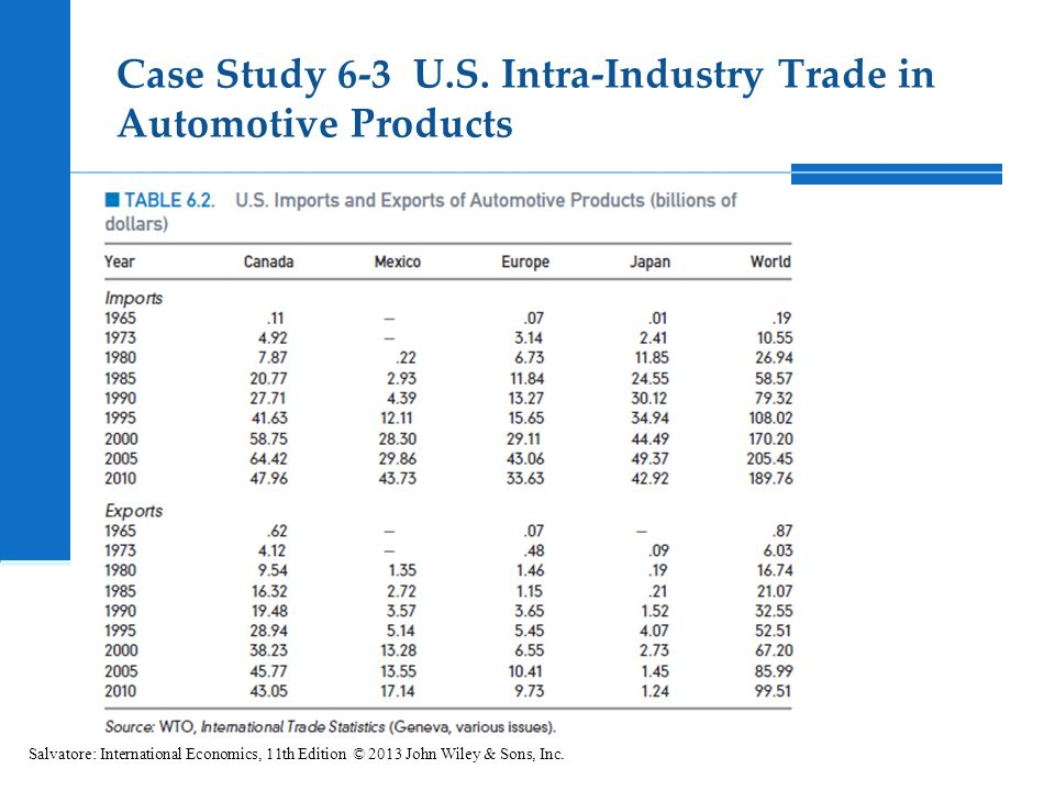 case analysis in enager industries inc Study on enager industries inc enager industries inc is a relatively young company which has successfully reached sales  in this case, enager ensured that.
