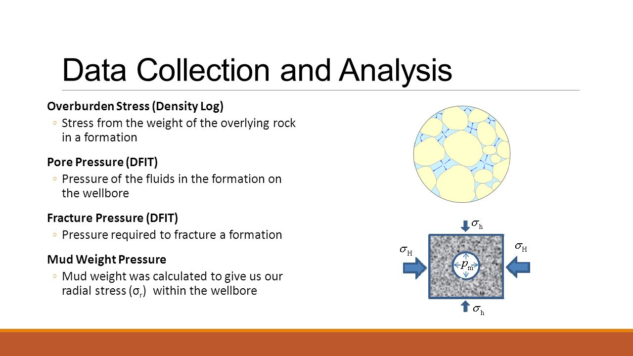 Data Acquisition For Testing Strain : Wellbore stability in olmos formation ppt video online