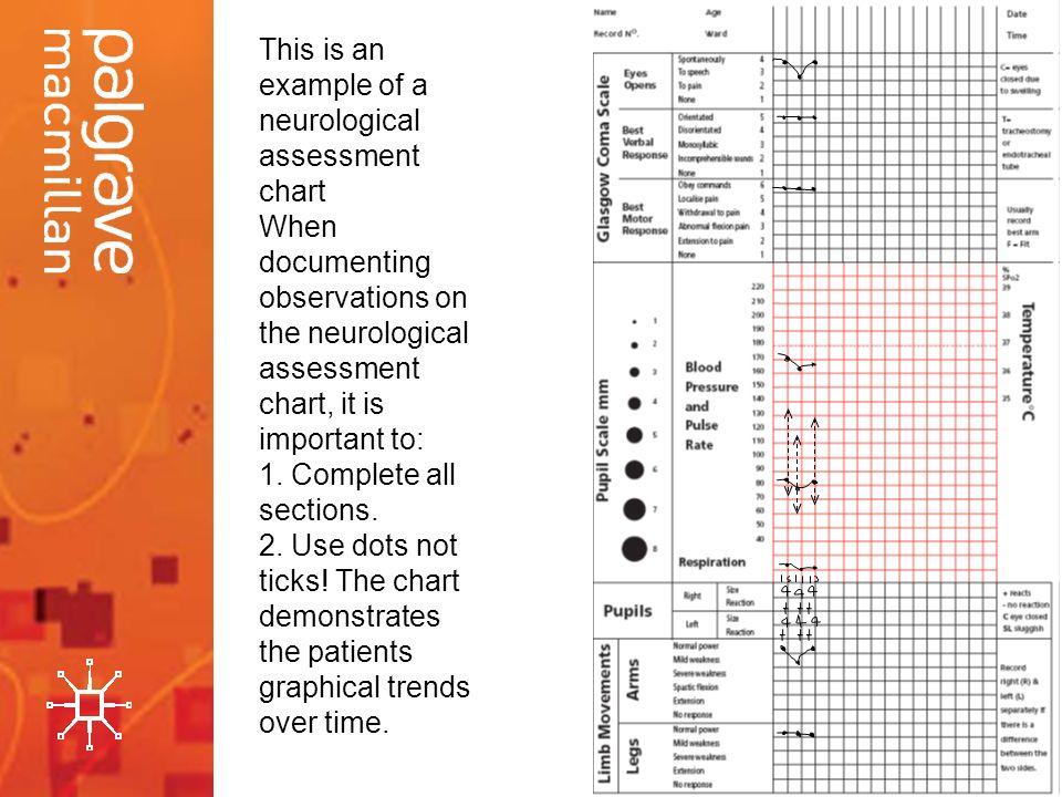 comparison of neurological assessment tools gcs Neurological assessment  typically, though, it is the glasgow coma scale (gcs)  through comparison,.