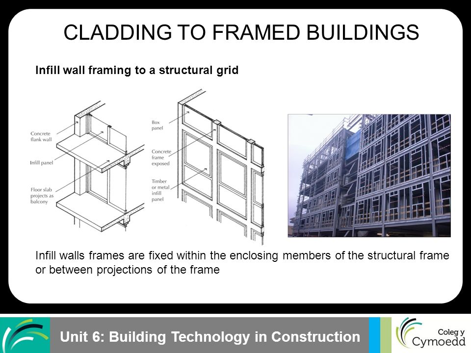 Enchanting Concrete Framing Pictures - Frames Ideas - ellisras.info
