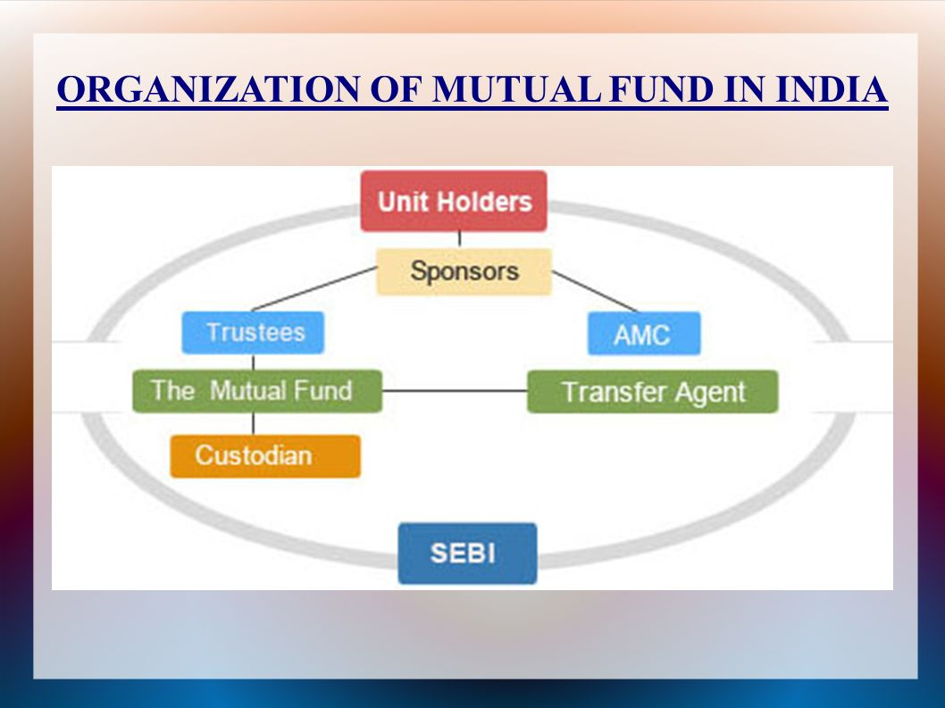 Mutual fund flows chart image collections free any chart examples mutual fund flows chart gallery free any chart examples mutual fund flows chart choice image free nvjuhfo Choice Image