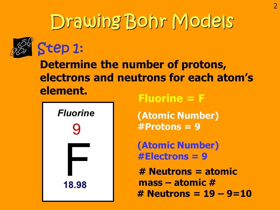 These models are easy to draw if you follow the steps ppt video f drawing bohr models 9 step 1 ccuart Choice Image