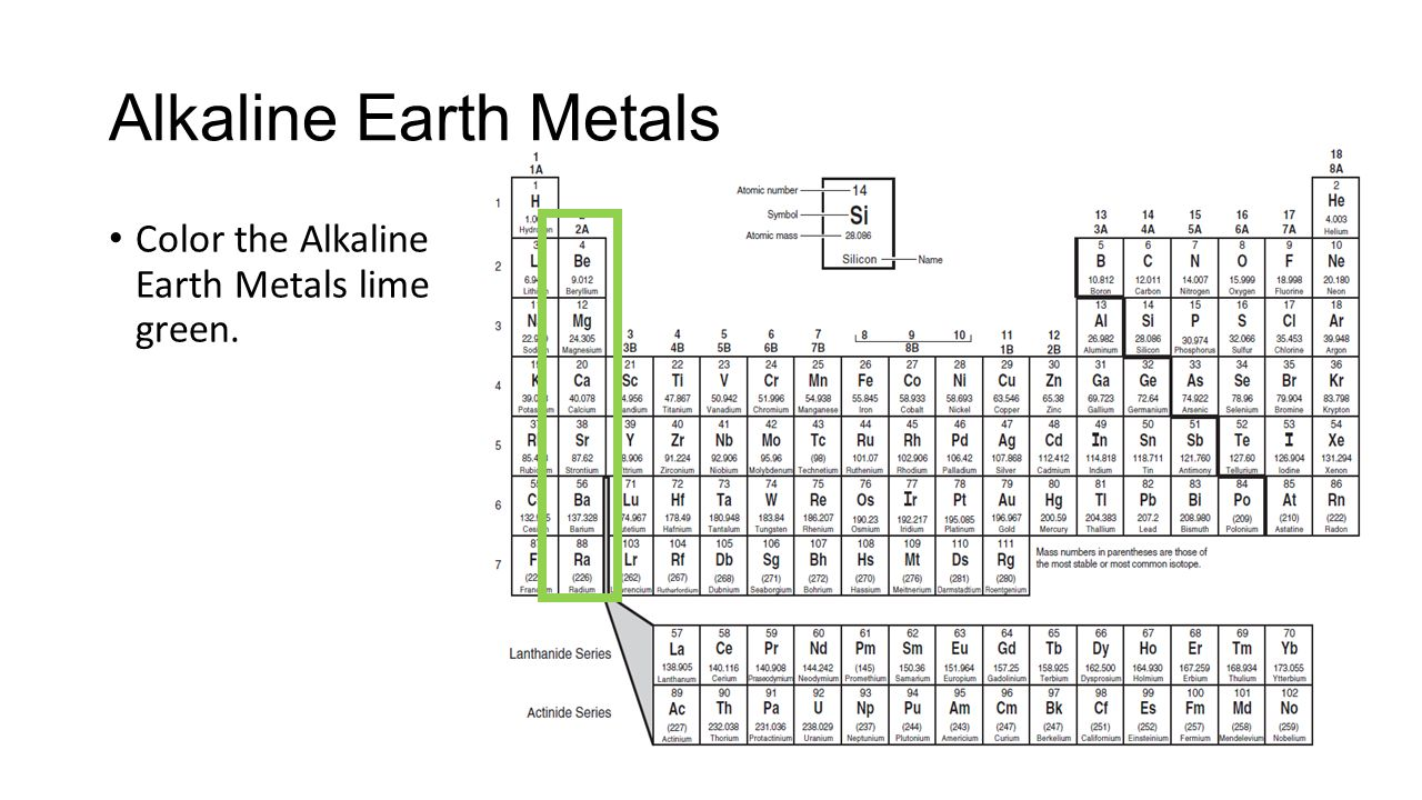 The periodic table foldable notes ppt video online download 4 alkaline earth metals color the alkaline earth metals lime green gamestrikefo Choice Image