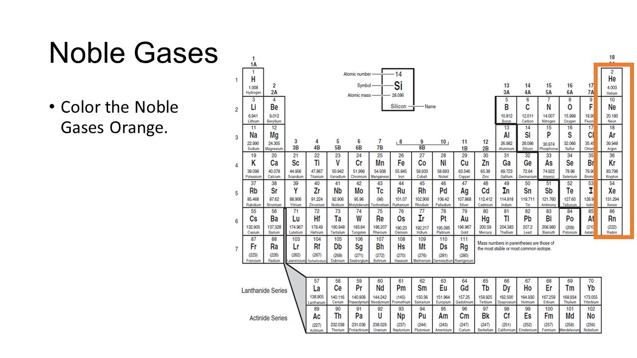 Periodic table group 6a gallery periodic table images the periodic table foldable notes ppt video online download 8 noble gases color the noble gases gamestrikefo Choice Image