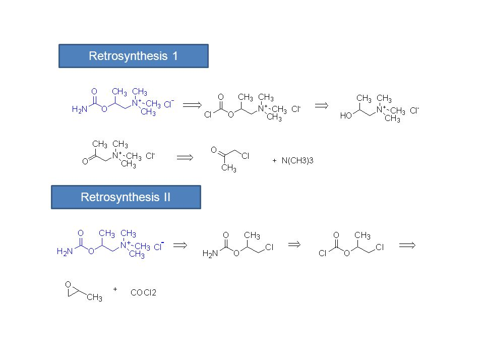 Retrosynthesis: Here It Comes