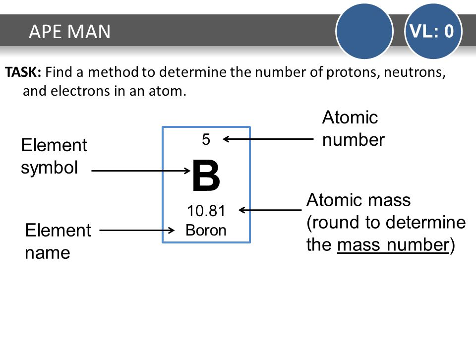 Bohr Model Practice Vl 1 Ppt Download