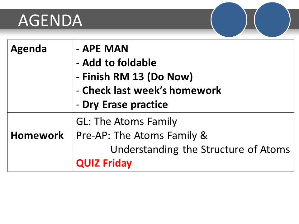 Bohr Model Practice VL 1 ppt download – Atoms Family Worksheet