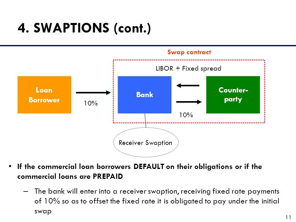 Opciones binarias de eventos de crédito (cebos)