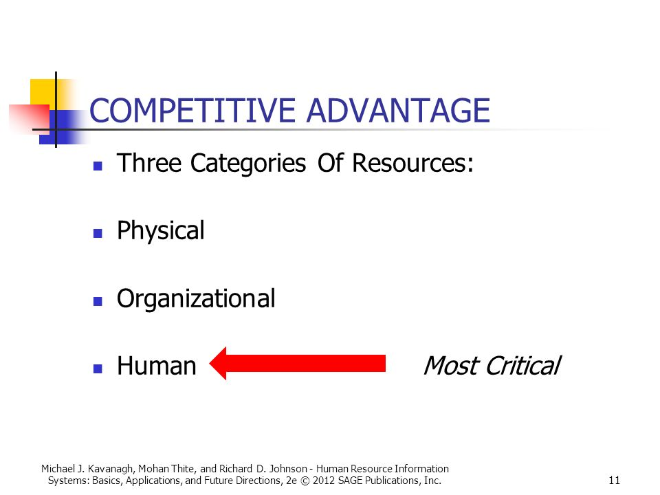 Chapter 1 Evolution Of Human Resource Management And Human