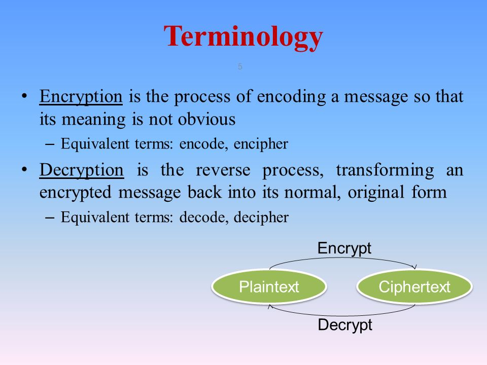 cryptography the science of encoding a message Ii encryption machine size small - encode and decode secret messages:   his father loved all things math and science and especially loved alan turing.