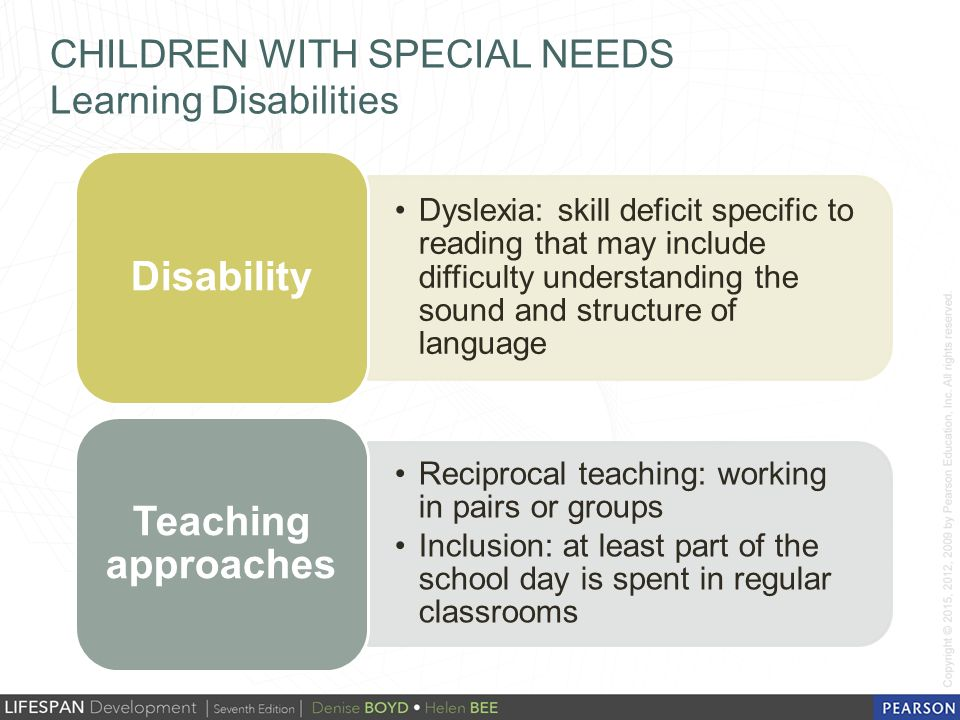 handicapped children should be included in regular schools Regular educators are not the only ones concerned about a perceived wholesale move toward full inclusion some special educators and parents of students with disabilities also have reservations the council for exceptional children (cec), a large, international organization of special educators, parents, and other advocates for the disabled.