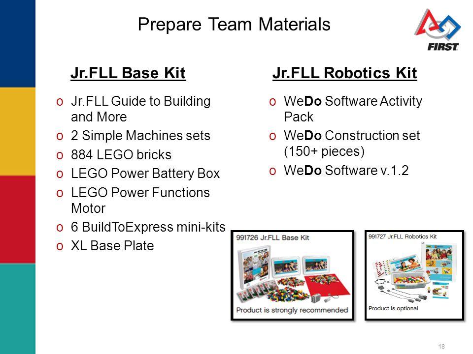 Junior FIRST® LEGO® League (Jr.FLL®) - ppt video online download