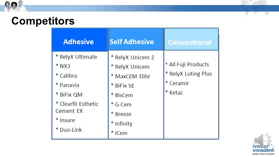 Competitors Adhesive Self Adhesive Conventional * RelyX Ultimate