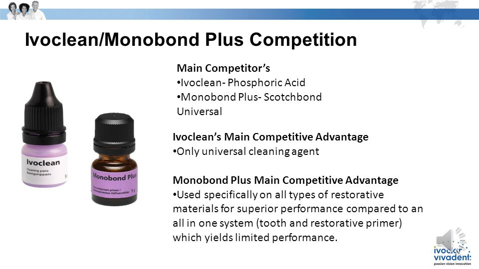 Ivoclean/Monobond Plus Competition