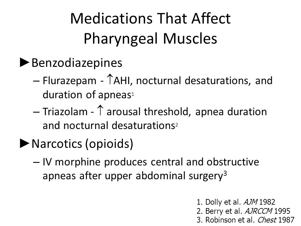 Medications That Affect Pharyngeal Muscles