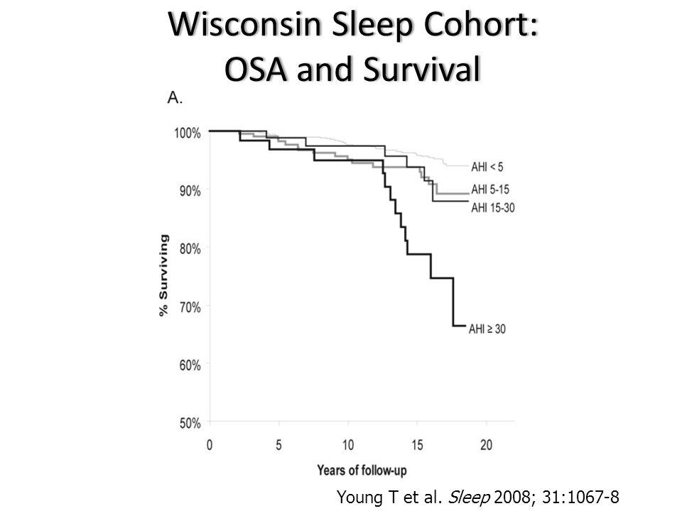 Wisconsin Sleep Cohort: OSA and Survival