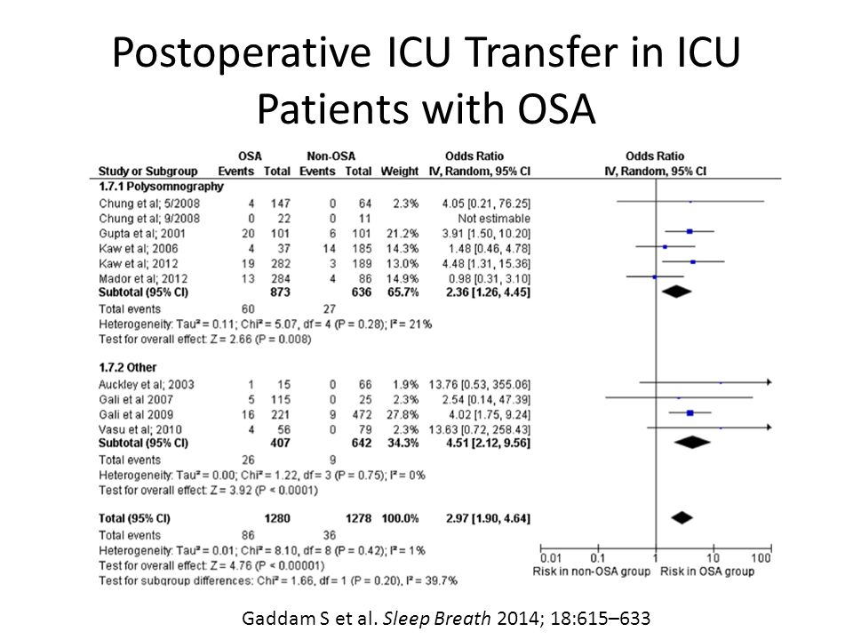 Postoperative ICU Transfer in ICU Patients with OSA