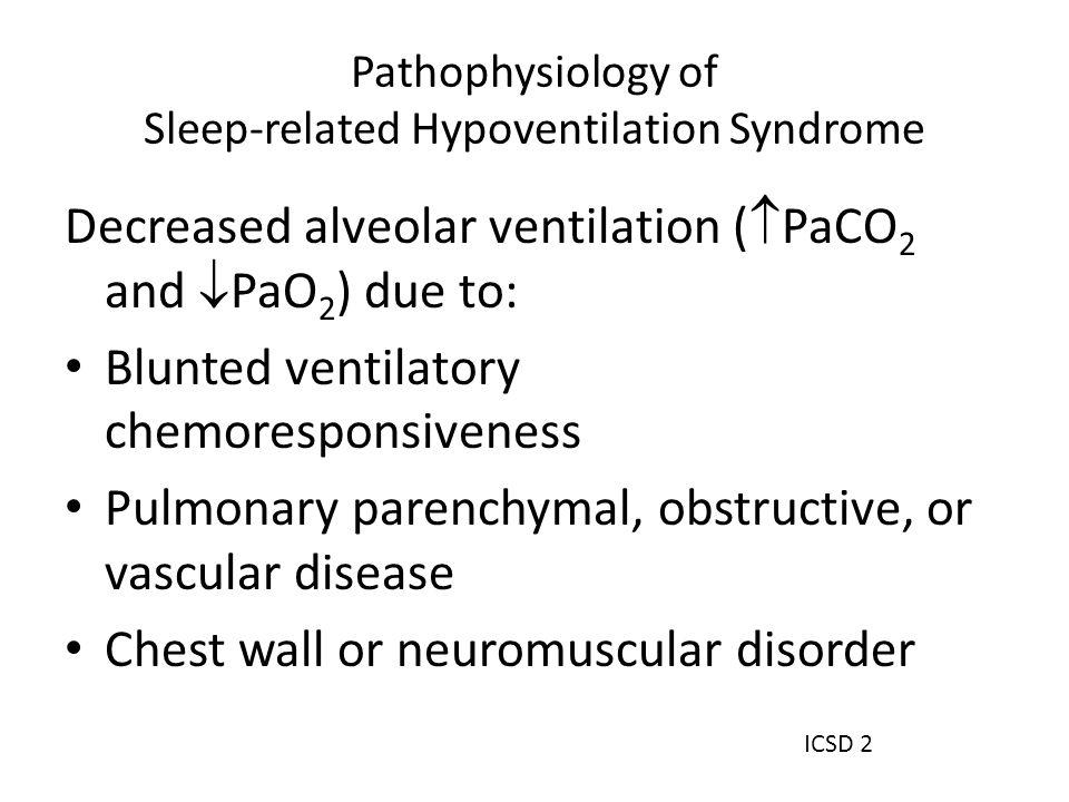 Pathophysiology of Sleep-related Hypoventilation Syndrome