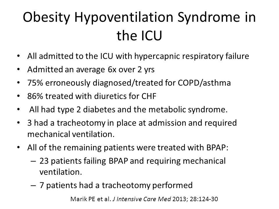 Obesity Hypoventilation Syndrome in the ICU