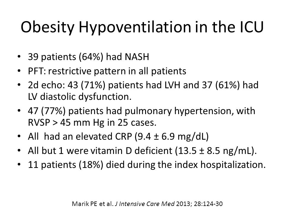 Obesity Hypoventilation in the ICU