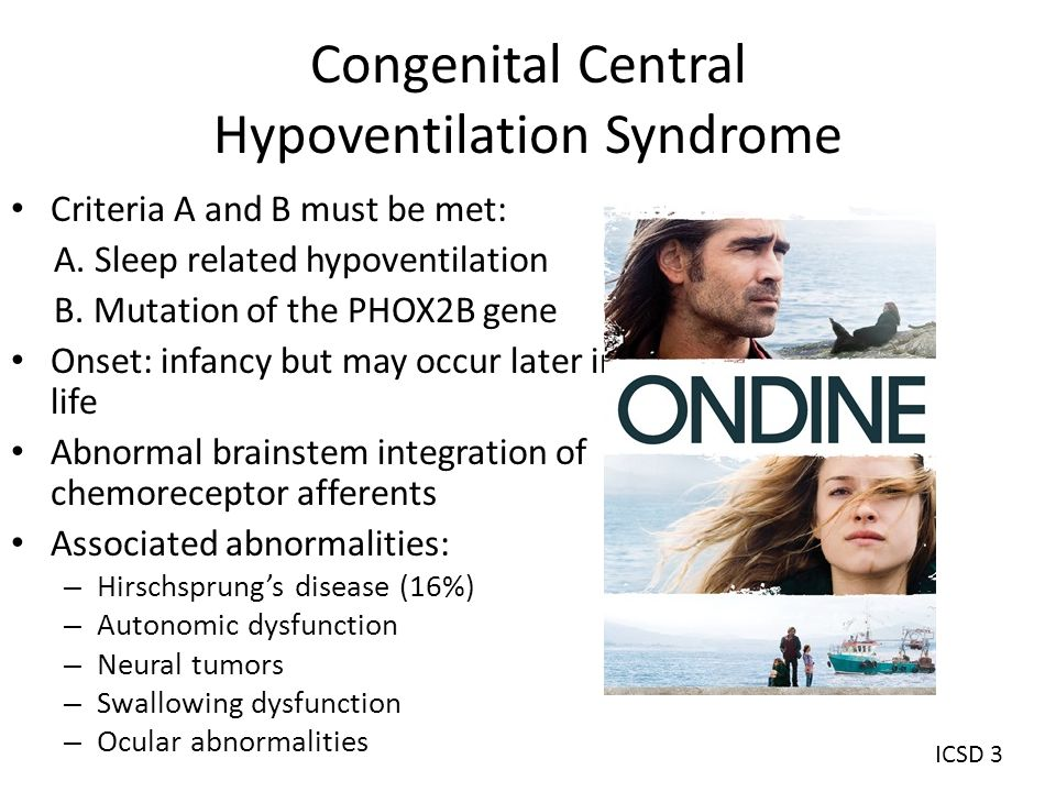 Congenital Central Hypoventilation Syndrome
